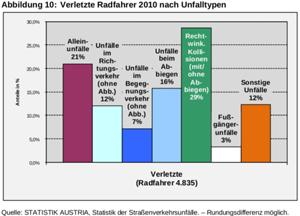 an image named bicycle/2012_07_27_nummerntafeln_images/01_graph.jpg
